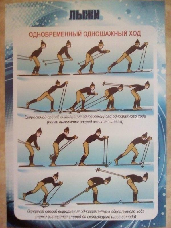Lyzhi-odnovremennyj-odnoshazhnyj-hod