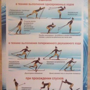 Lyzhi-oshibki-v-tehnike