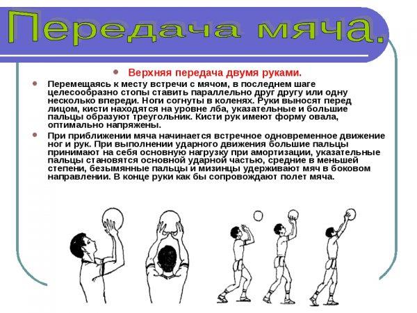 Plakat-Volejbol-priem-myacha-tehnika-vypolneniya