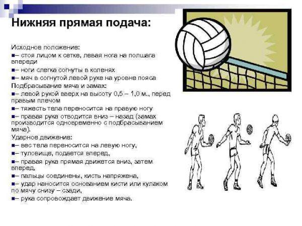 Volejbol-podacha-myacha-nizhnyaya-pryamaya-plakat