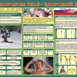 Плакаты для уроков физкультуры
